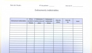 Worksheet of adverse events